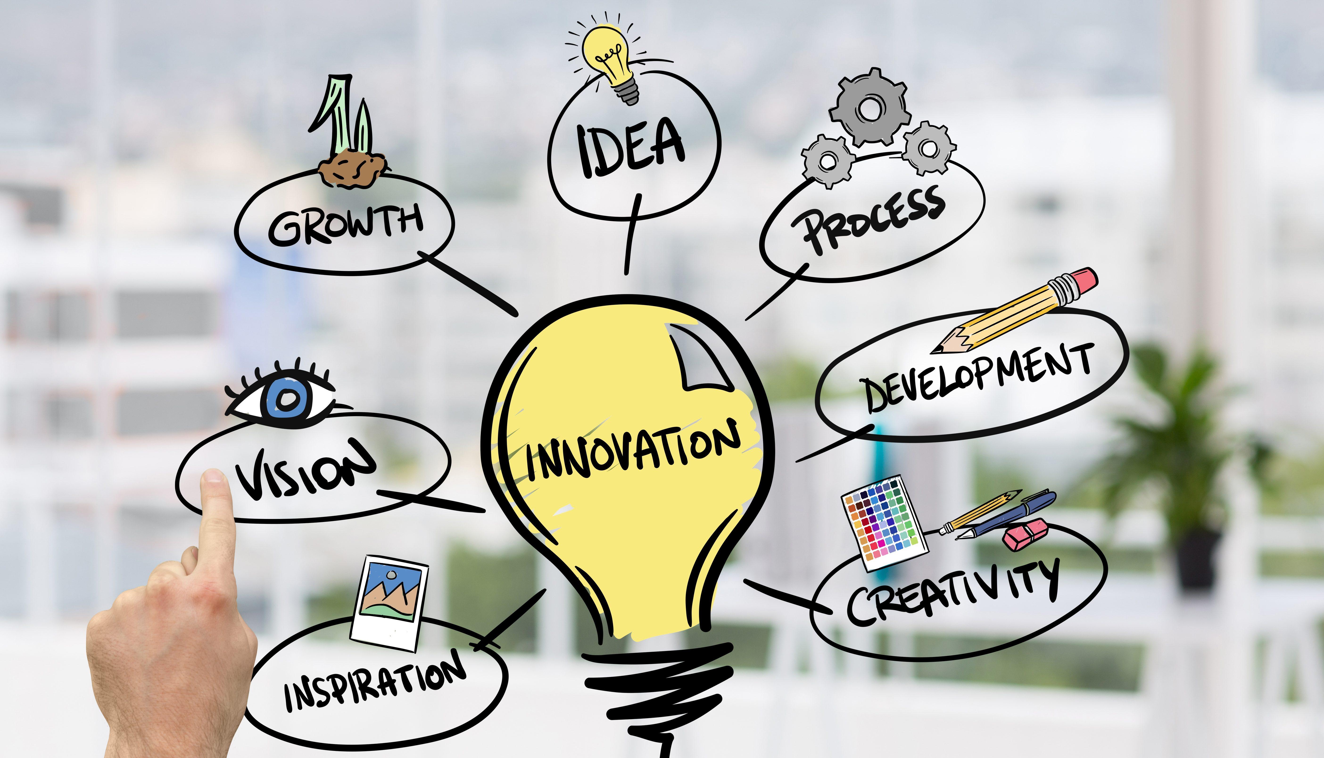 Innovation Day: as principais tendências de inovação para o setor de compras