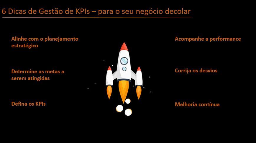 Como gerenciar os KPIs?
