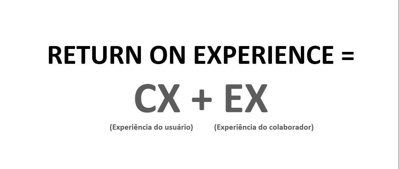 Return on Experience: o novo conceito da transformação digital