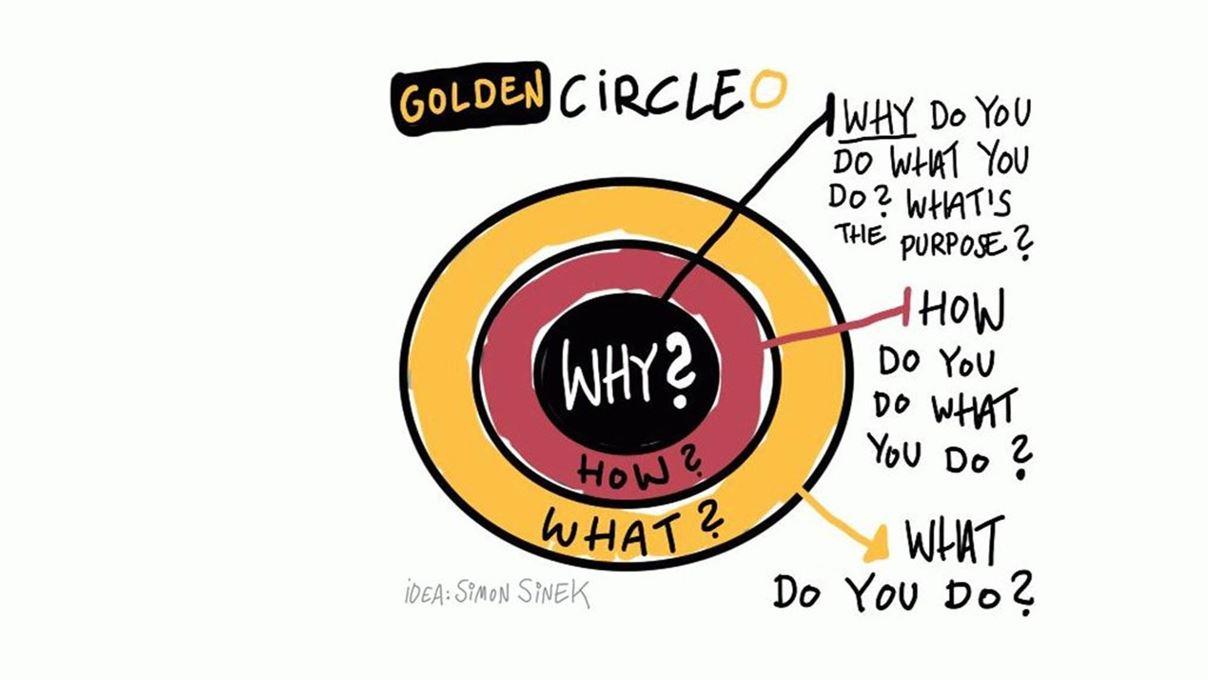 3 dicas para construir um processo de vendas efetivo