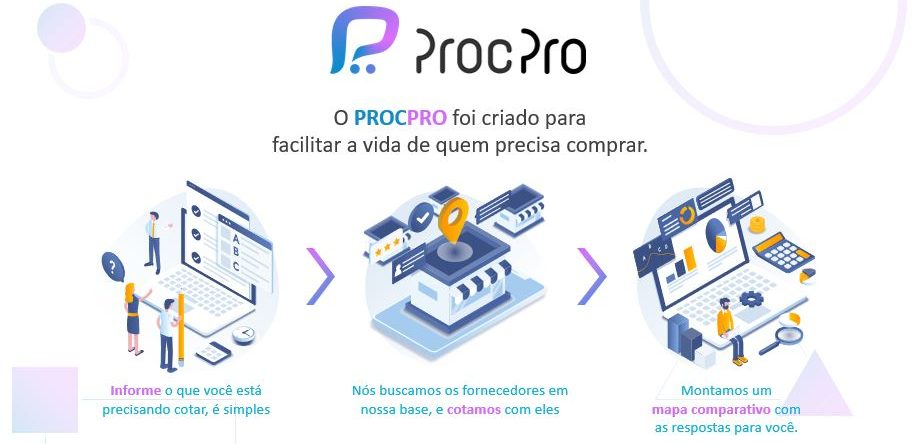 ProcPro – A plataforma que está revolucionando o setor de compras